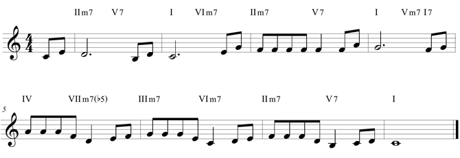 Greg Howlett Circle Of Fifths Example In His Time