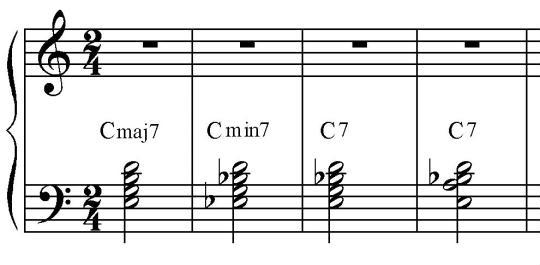 Piano : rootless chords piano Rootless Chords Piano in Rootless Chordsu201a Piano